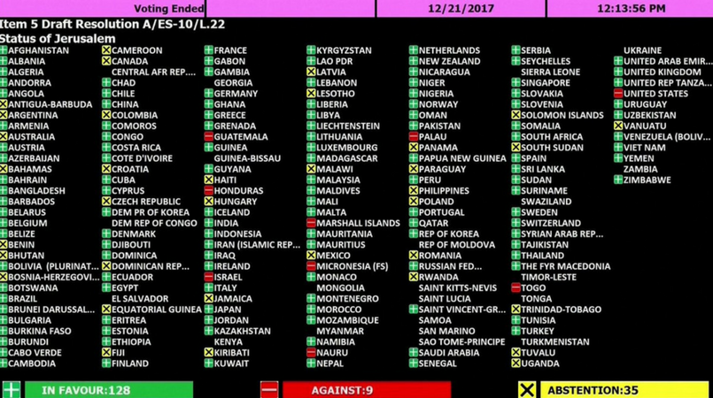 United Nations votes 128-9 to reject USA decision on Jerusalem