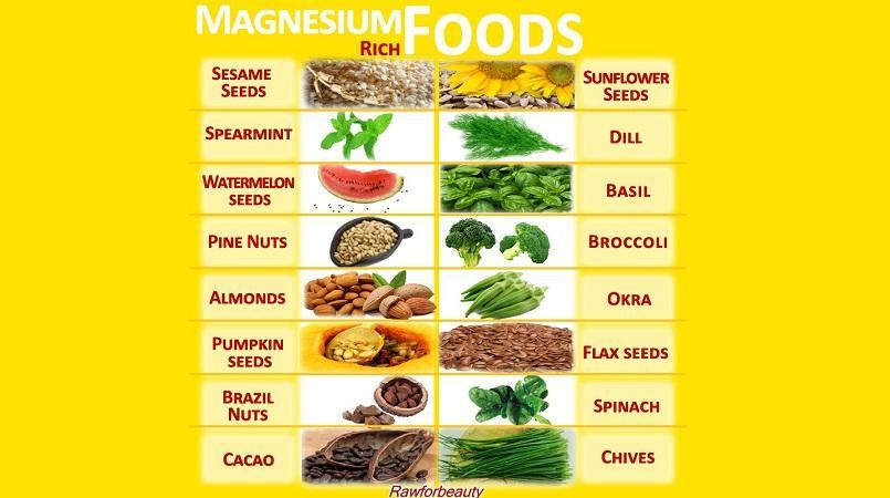 how to get magnesium subnaun